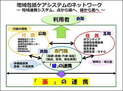 広島 県 国民 健康 保険 団体 連合 会